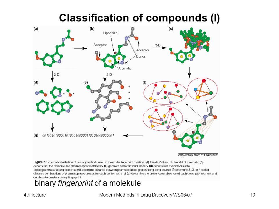 4th lectureModern Methods in Drug Discovery WS06/0710 Classification of compounds (I) Wie kodiert man die Eigenschaften eines Moleküls zur Speicherung/Verarbeitung in einer Datenbank .