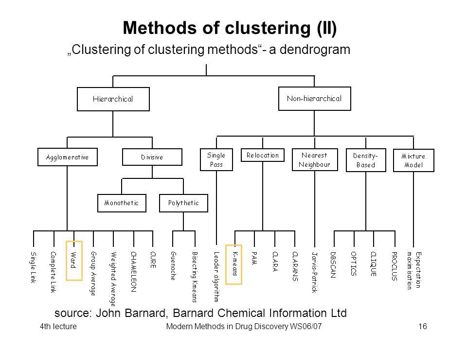 "4th lectureModern Methods in Drug Discovery WS06/0716 Methods of clustering (II) ""Clustering of clustering methods - a dendrogram source: John Barnard, Barnard Chemical Information Ltd"