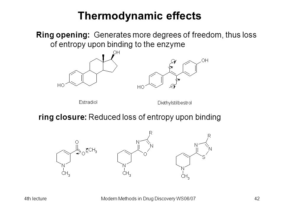 4th lectureModern Methods in Drug Discovery WS06/0742 Thermodynamic effects Ring opening: Generates more degrees of freedom, thus loss of entropy upon binding to the enzyme ring closure: Reduced loss of entropy upon binding