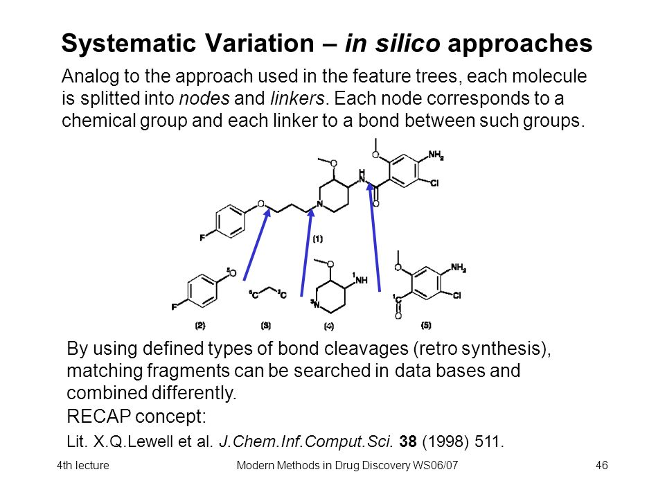 4th lectureModern Methods in Drug Discovery WS06/0746 Systematic Variation – in silico approaches Analog to the approach used in the feature trees, each molecule is splitted into nodes and linkers.