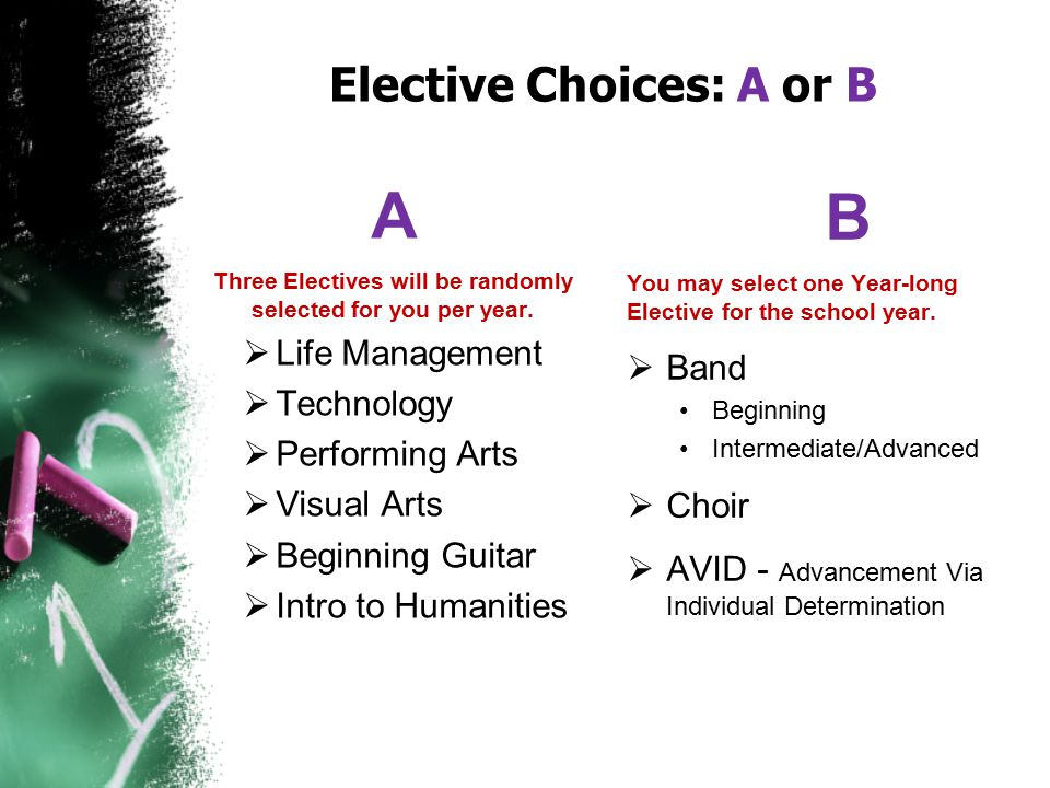 Elective Choices: A or B A Three Electives will be randomly selected for you per year.  Life Management  Technology  Performing Arts  Visual Arts