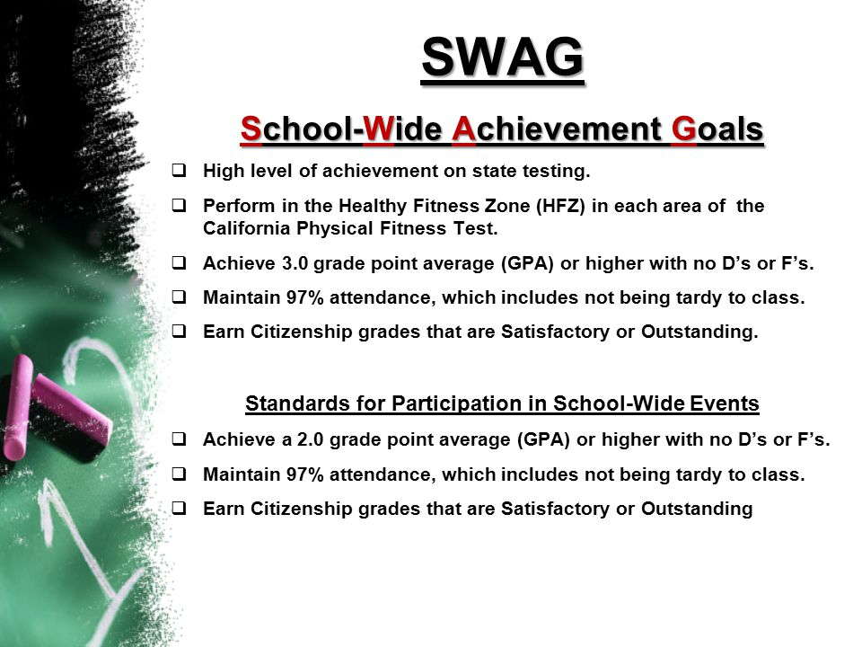SWAG School-Wide Achievement Goals  High level of achievement on state testing.  Perform in the Healthy Fitness Zone (HFZ) in each area of the Calif