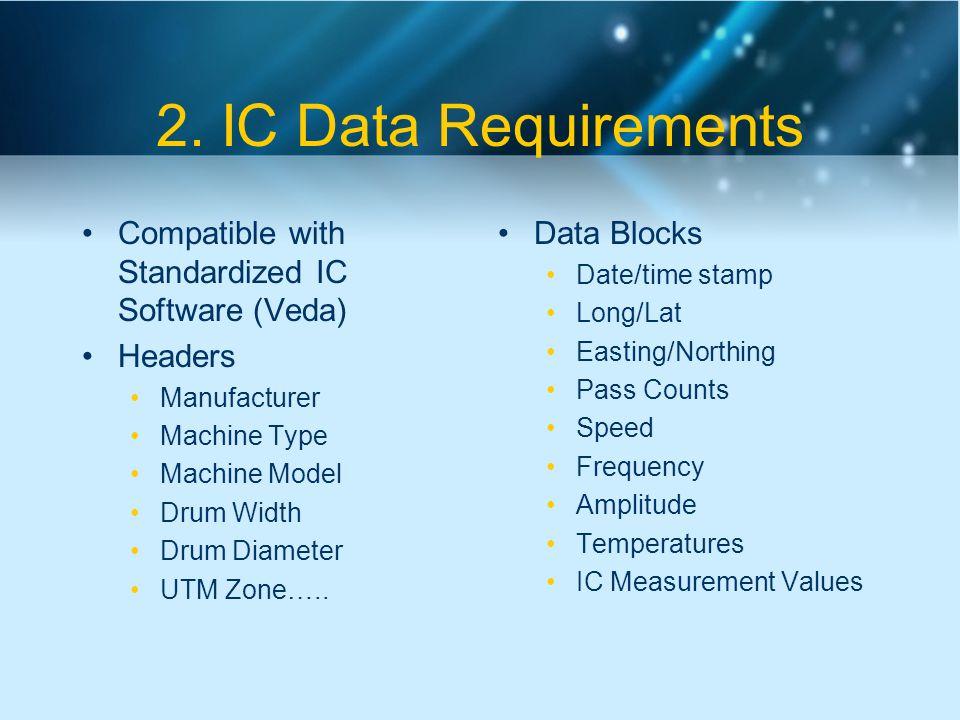 2. IC Data Requirements Compatible with Standardized IC Software (Veda) Headers Manufacturer Machine Type Machine Model Drum Width Drum Diameter UTM Z