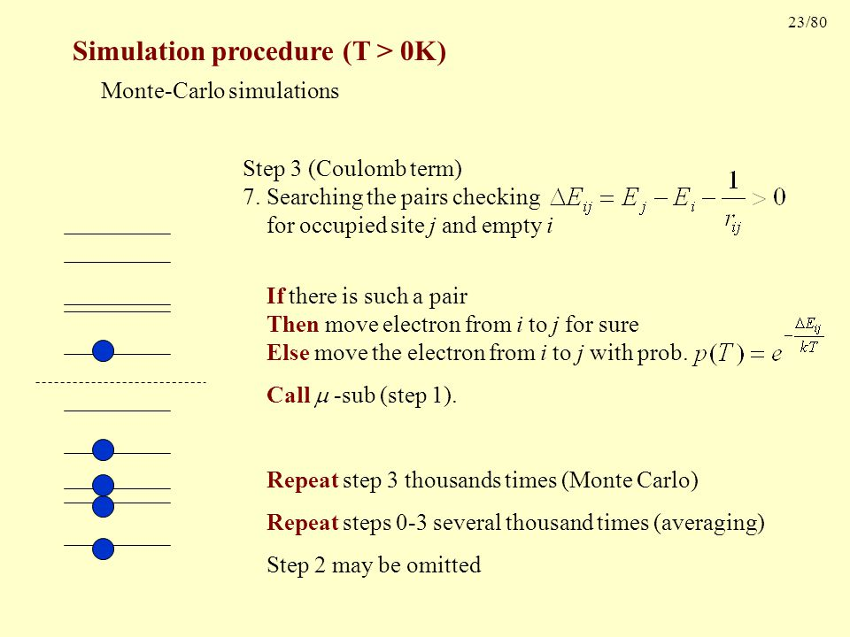 23/80 Simulation procedure (T > 0K) Monte-Carlo simulations Step 3 (Coulomb term) 7.