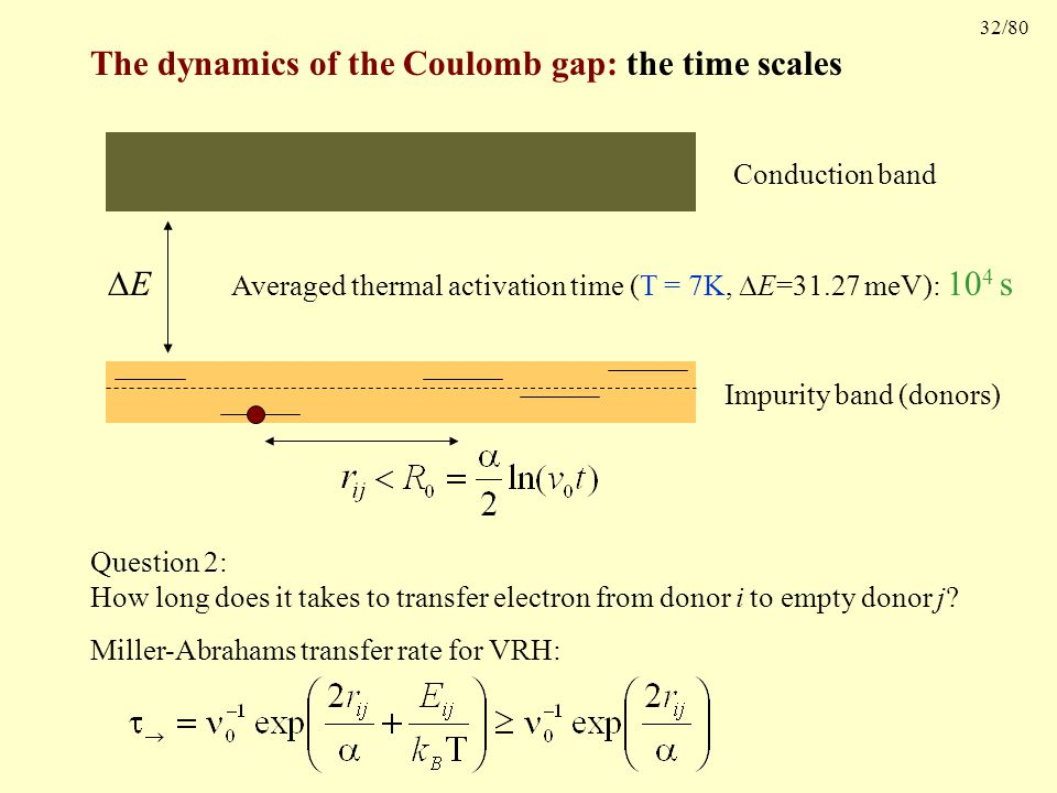 32/80 The dynamics of the Coulomb gap: the time scales Conduction band Impurity band (donors) Miller-Abrahams transfer rate for VRH: EE Averaged thermal activation time (T = 7K,  E=31.27 meV): 10 4 s Question 2: How long does it takes to transfer electron from donor i to empty donor j