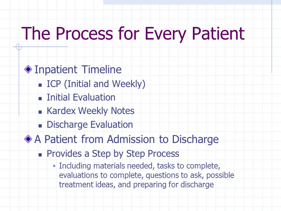 The Process for Every Patient Inpatient Timeline ICP (Initial and Weekly) Initial Evaluation Kardex Weekly Notes Discharge Evaluation A Patient from A