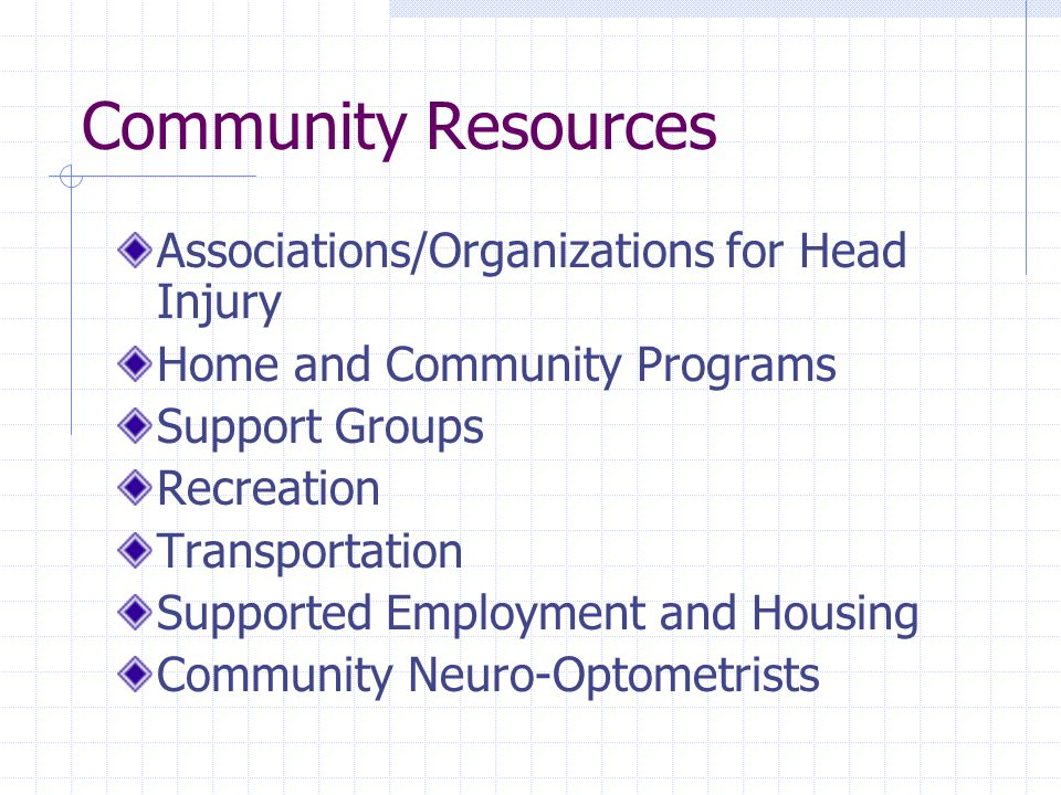 Community Resources Associations/Organizations for Head Injury Home and Community Programs Support Groups Recreation Transportation Supported Employme