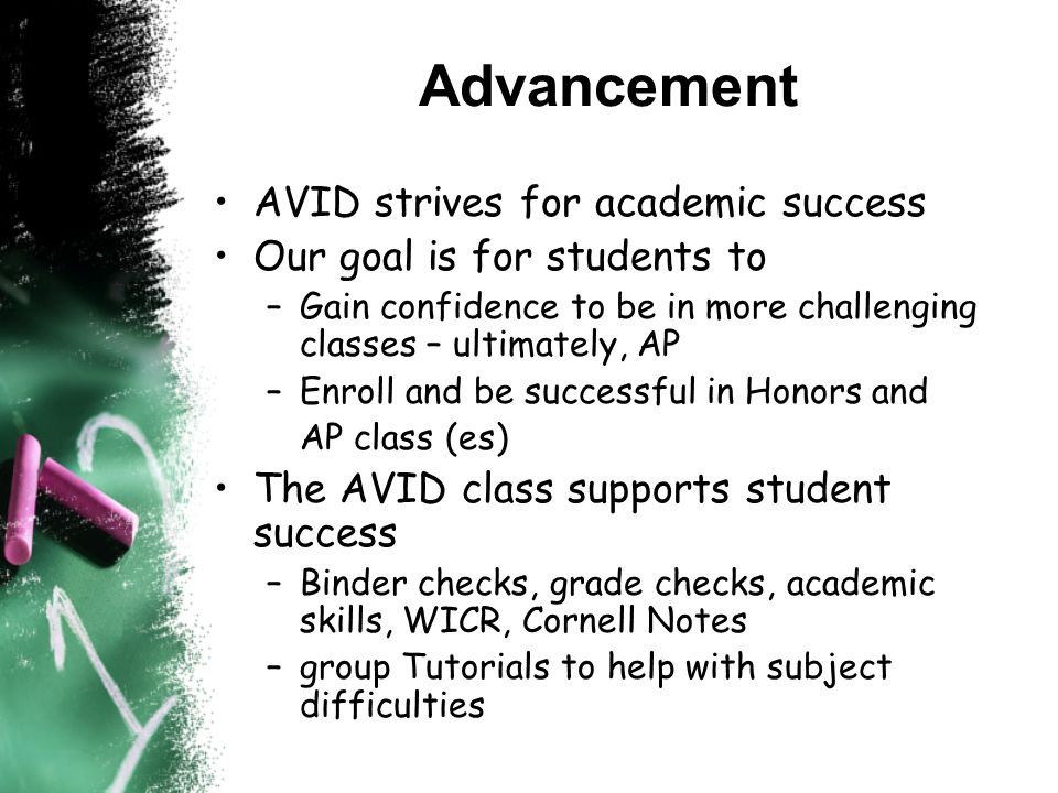 What does AVID stand for? A= Advancement V= Via (by way of) I= Individual D= Determination