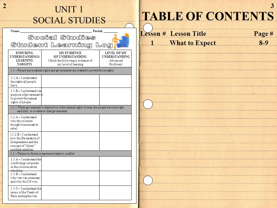 32 TABLE OF CONTENTS Lesson # Lesson Title Page # 1 What to Expect 8-9 UNIT 1 SOCIAL STUDIES LEARNING LOG Enduring Understandings Learning Targets Nam