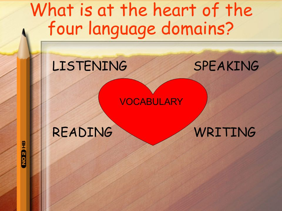 What is at the heart of the four language domains? LISTENINGSPEAKING READINGWRITING VOCABULARY