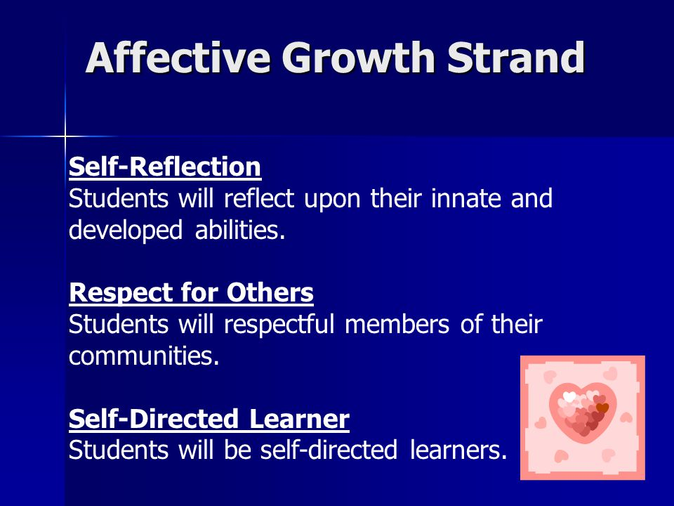 Affective Growth Strand Self-Reflection Students will reflect upon their innate and developed abilities.