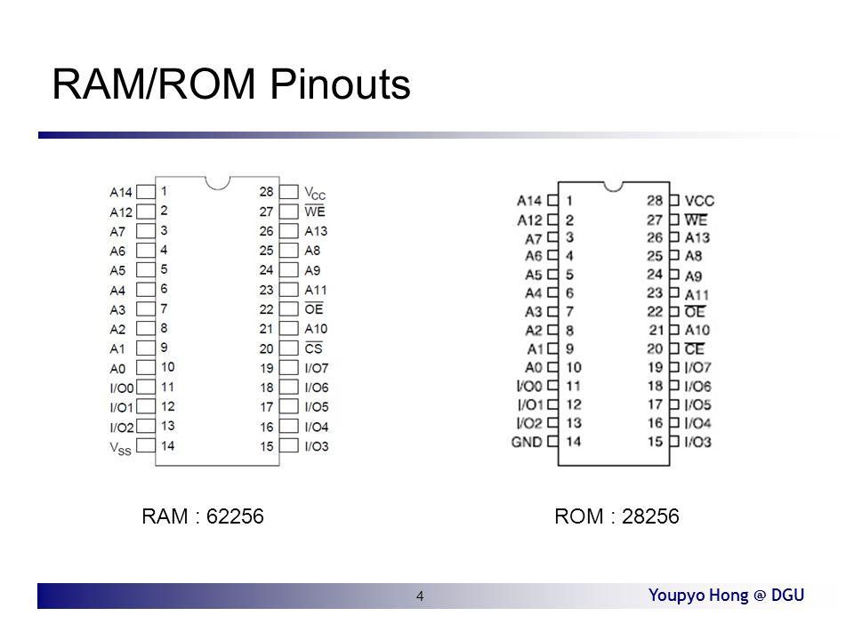 Youpyo Hong @ DGU RAM/ROM Pinouts 4 RAM : 62256ROM : 28256