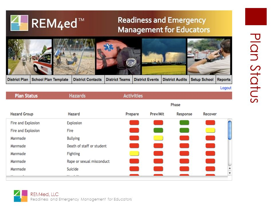 REM4ed, LLC Readiness and Emergency Management for Educators Plan Status