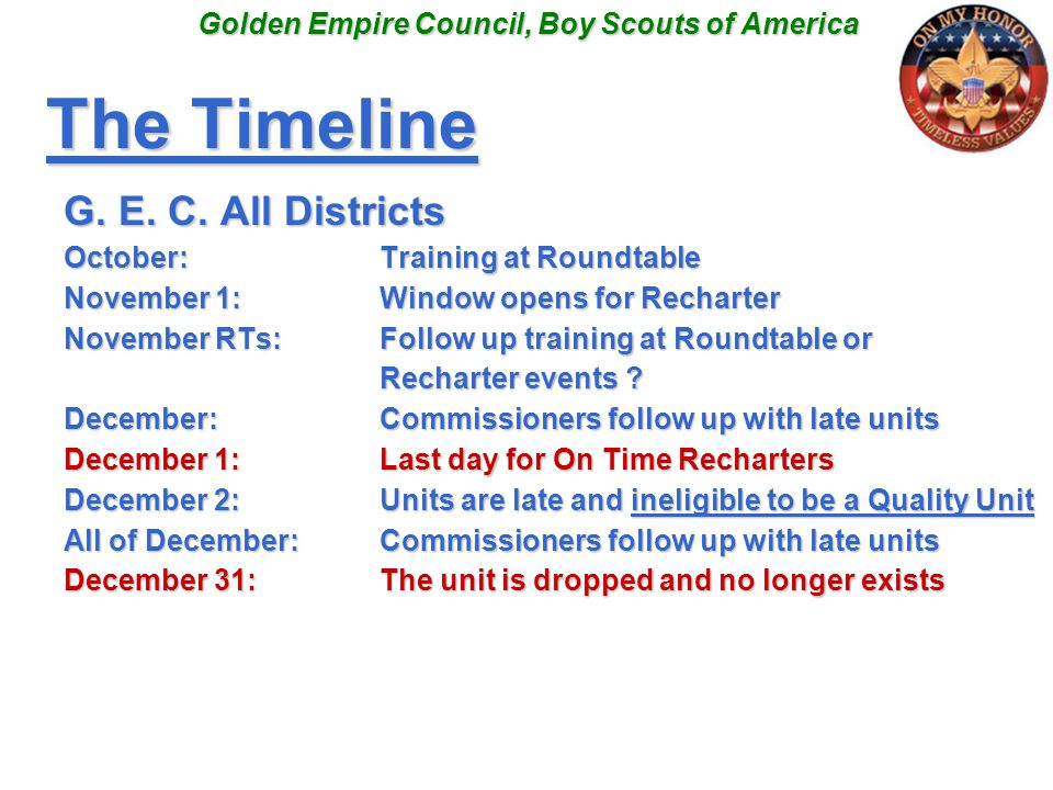 Golden Empire Council, Boy Scouts of America The Timeline G.