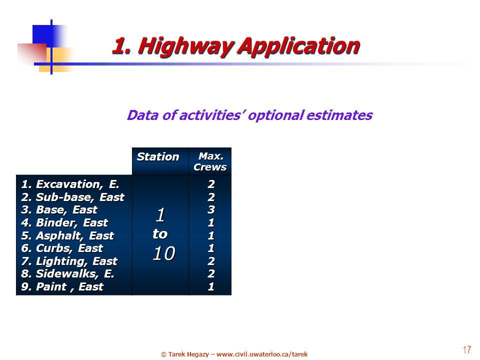 © Tarek Hegazy – www.civil.uwaterloo.ca/tarek 17 Estimate 1 Estimate 2 Estimate 3 StationMax.Crews($)(d)($)(d)($)(d) 1.