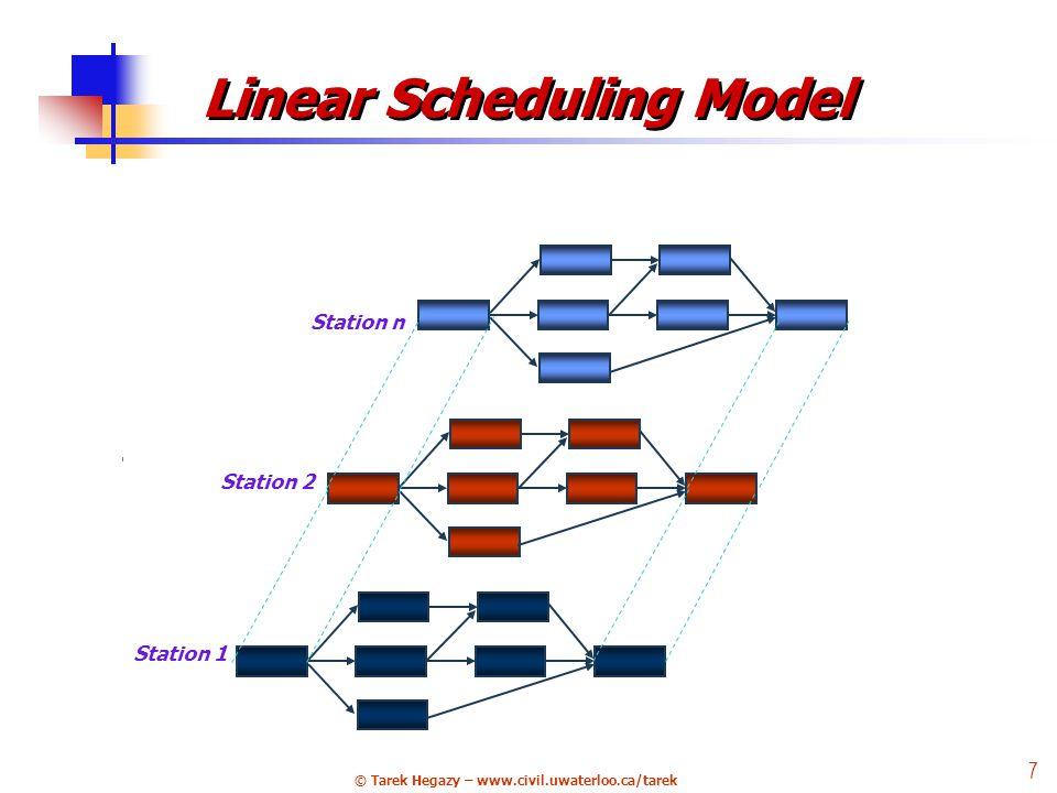 © Tarek Hegazy – www.civil.uwaterloo.ca/tarek 7 Station 1 Station 2 Station n Linear Scheduling Model