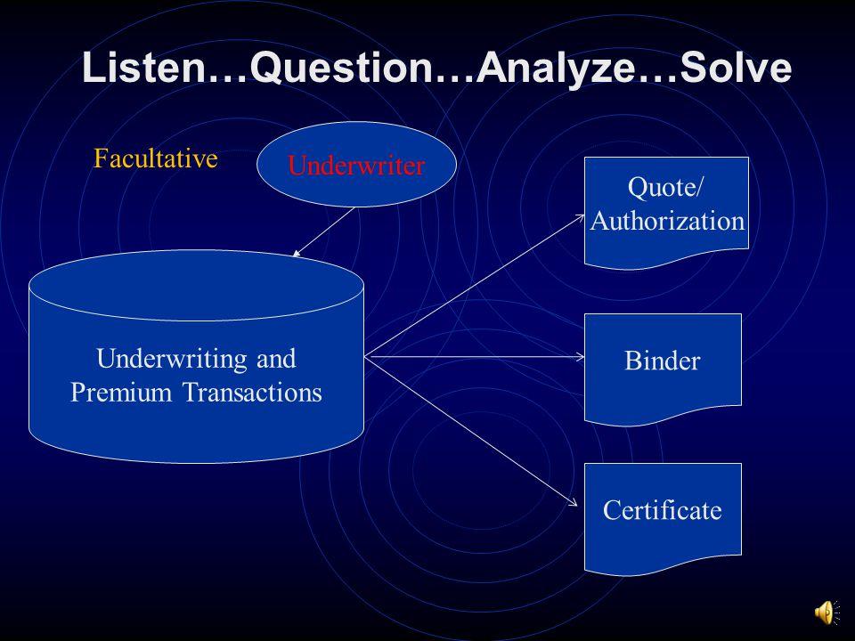 Listen…Question…Analyze…Solve Underwriting and Premium Transactions Certificate Underwriter Binder Quote/ Authorization Facultative