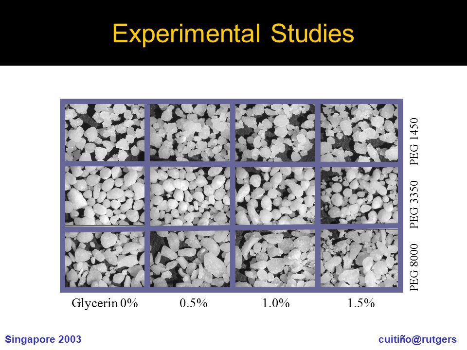 Singapore 2003 cuiti ñ o@rutgers Experimental Studies PEG 8000 PEG 3350 PEG 1450 Glycerin 0% 0.5% 1.0% 1.5%