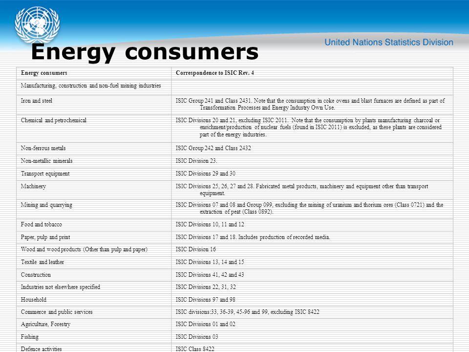 Energy consumers Correspondence to ISIC Rev.