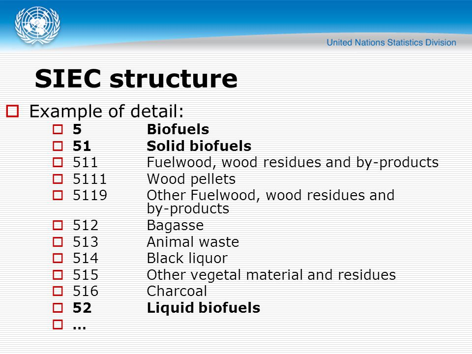 SIEC structure  Example of detail:  5Biofuels  51Solid biofuels  511Fuelwood, wood residues and by-products  5111Wood pellets  5119Other Fuelwood, wood residues and by-products  512Bagasse  513Animal waste  514Black liquor  515Other vegetal material and residues  516Charcoal  52Liquid biofuels  …