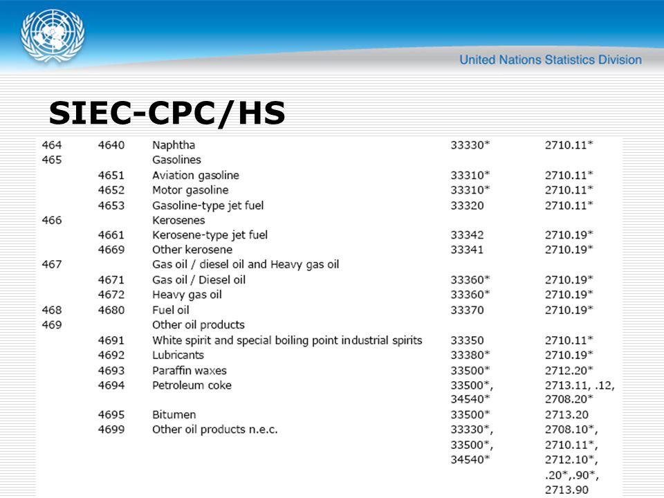 SIEC-CPC/HS