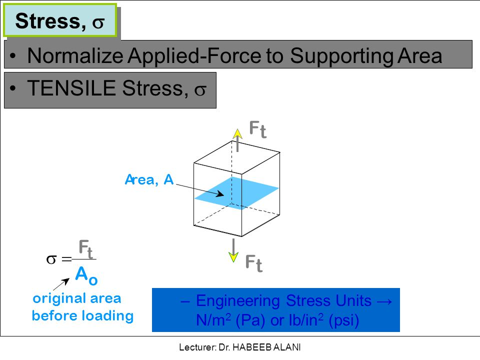 Normalize Applied-Force to Supporting Area TENSILE Stress,  Area, A F t F t  F t A o original area before loading –Engineering Stress Units → N/m 2 (Pa) or lb/in 2 (psi) Stress,  Lecturer: Dr.