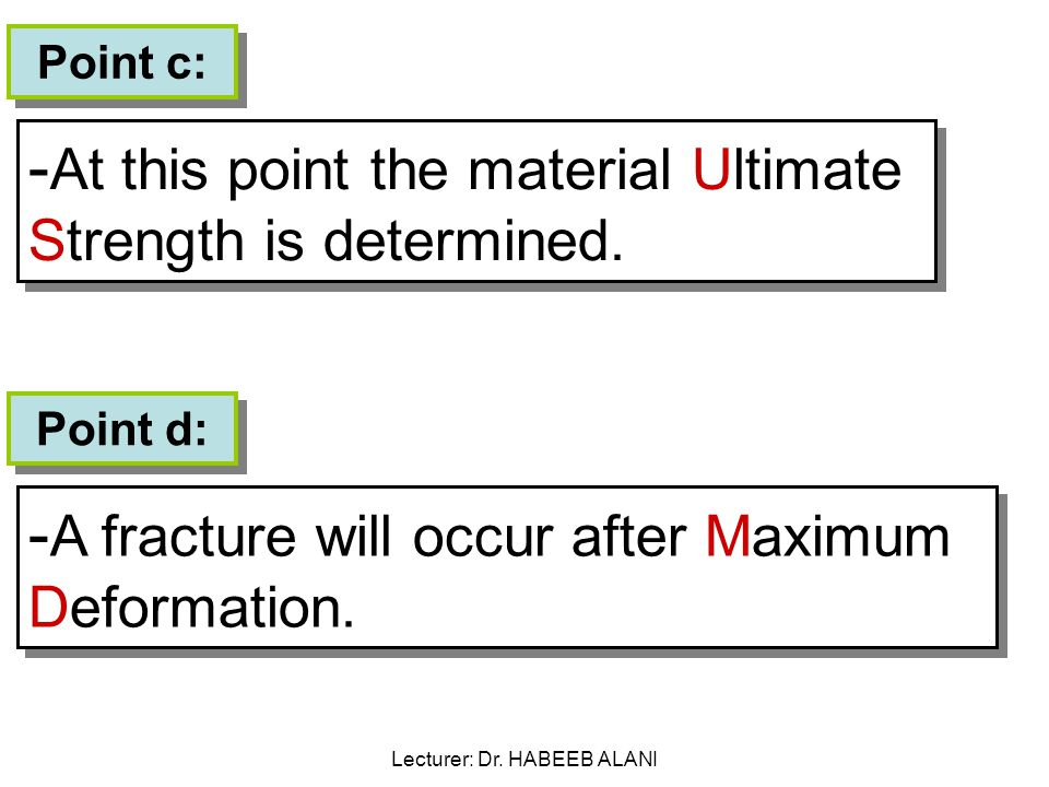 Point c: - At this point the material Ultimate Strength is determined.