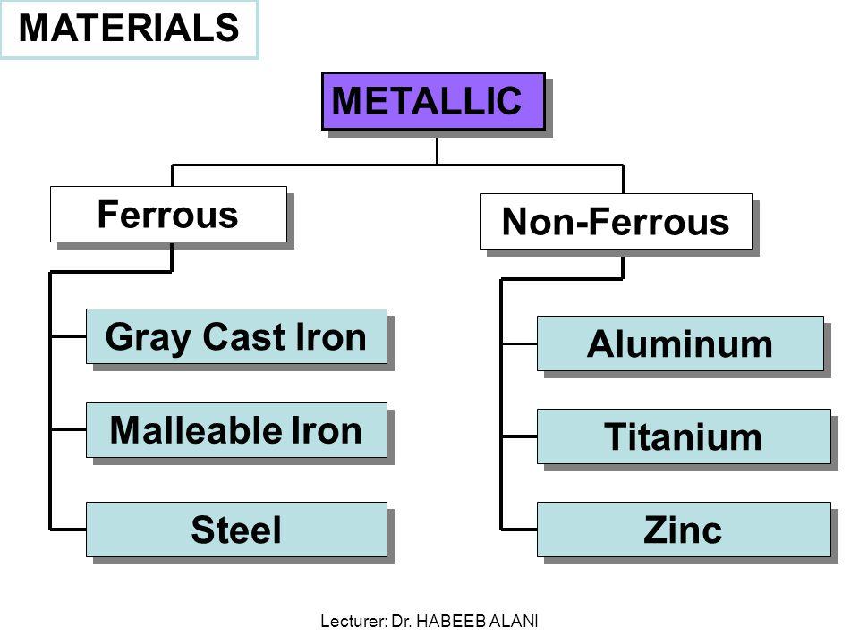 Ferrous Aluminum Titanium Non-Ferrous MATERIALS Gray Cast Iron Malleable Iron Steel Zinc METALLIC Lecturer: Dr.