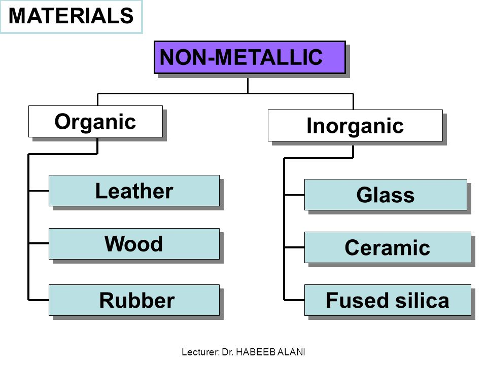MATERIALS Ferrous and Non-Ferrous alloys Non-ferrous materials are very important because they are alloyed with ferrous materials special properties can be obtained.