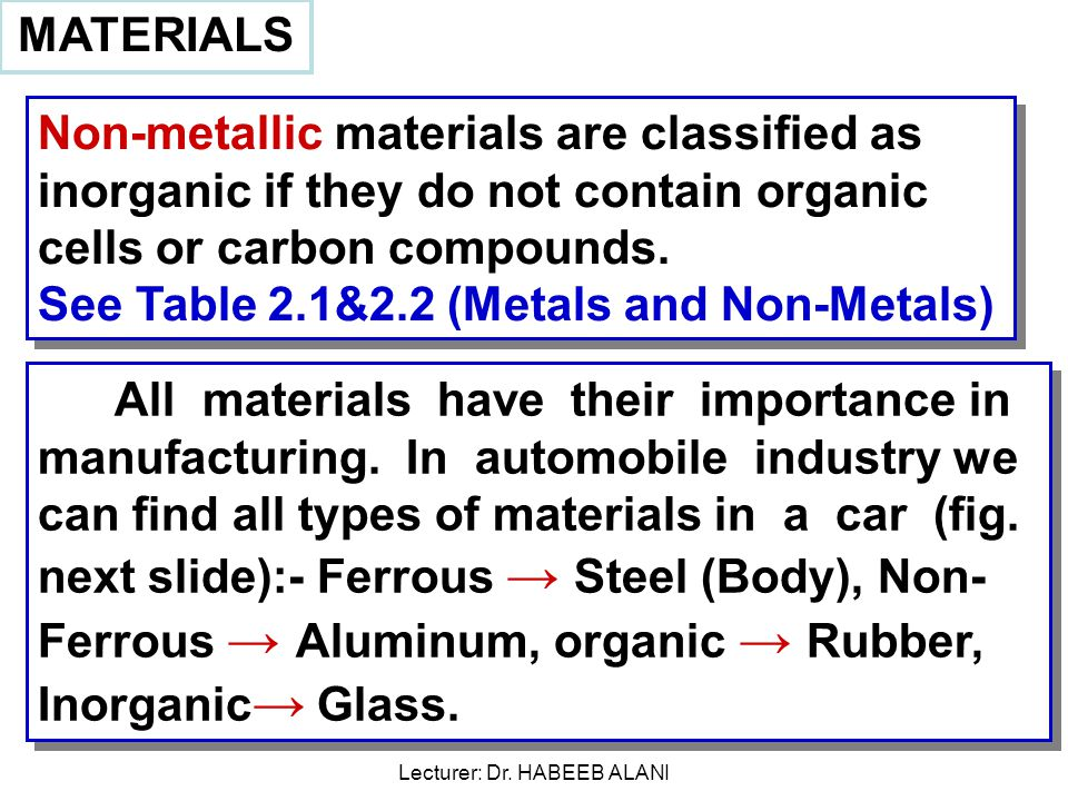 MATERIALS Non-metallic materials are classified as inorganic if they do not contain organic cells or carbon compounds.