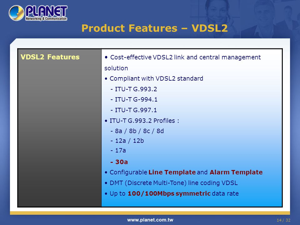 14 / 32 Product Features – VDSL2 VDSL2 Features Cost-effective VDSL2 link and central management solution Compliant with VDSL2 standard - ITU-T G.993.2 - ITU-T G-994.1 - ITU-T G.997.1 ITU-T G.993.2 Profiles : - 8a / 8b / 8c / 8d - 12a / 12b - 17a - 30a Configurable Line Template and Alarm Template DMT (Discrete Multi-Tone) line coding VDSL Up to 100/100Mbps symmetric data rate