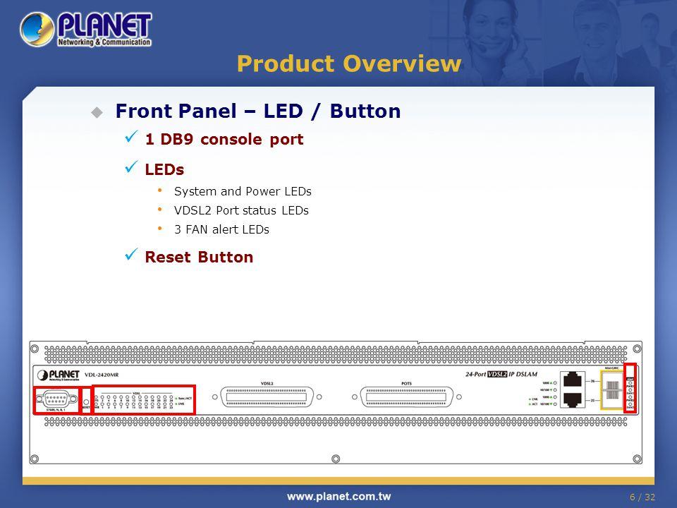 6 / 32 Product Overview  Front Panel – LED / Button 1 DB9 console port LEDs System and Power LEDs VDSL2 Port status LEDs 3 FAN alert LEDs Reset Button