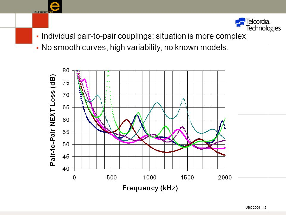 UBC 2006– 12  Individual pair-to-pair couplings: situation is more complex  No smooth curves, high variability, no known models.