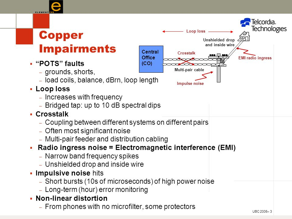 UBC 2006– 3 Copper Impairments  POTS faults – grounds, shorts, – load coils, balance, dBrn, loop length  Loop loss – Increases with frequency – Bridged tap: up to 10 dB spectral dips  Crosstalk – Coupling between different systems on different pairs – Often most significant noise – Multi-pair feeder and distribution cabling  Radio ingress noise = Electromagnetic interference (EMI) – Narrow band frequency spikes – Unshielded drop and inside wire  Impulsive noise hits – Short bursts (10s of microseconds) of high power noise – Long-term (hour) error monitoring  Non-linear distortion – From phones with no microfilter, some protectors