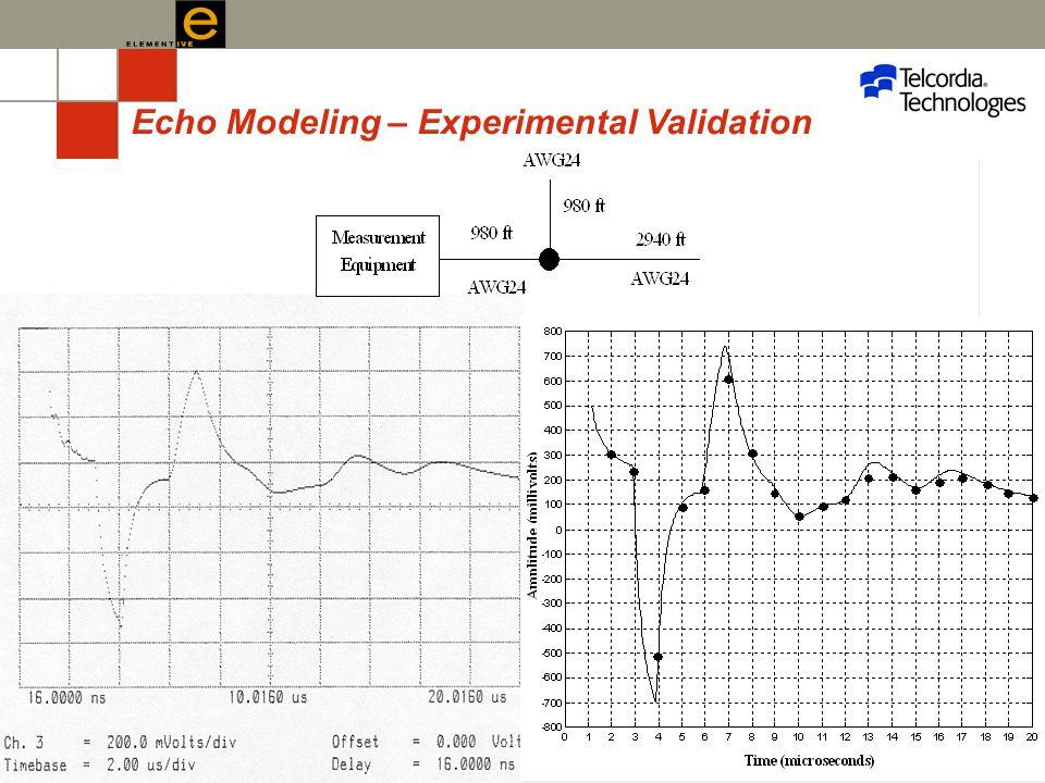 UBC 2006– 32 Echo Modeling – Experimental Validation