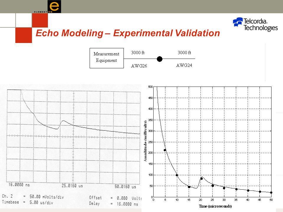 UBC 2006– 33 Echo Modeling – Experimental Validation