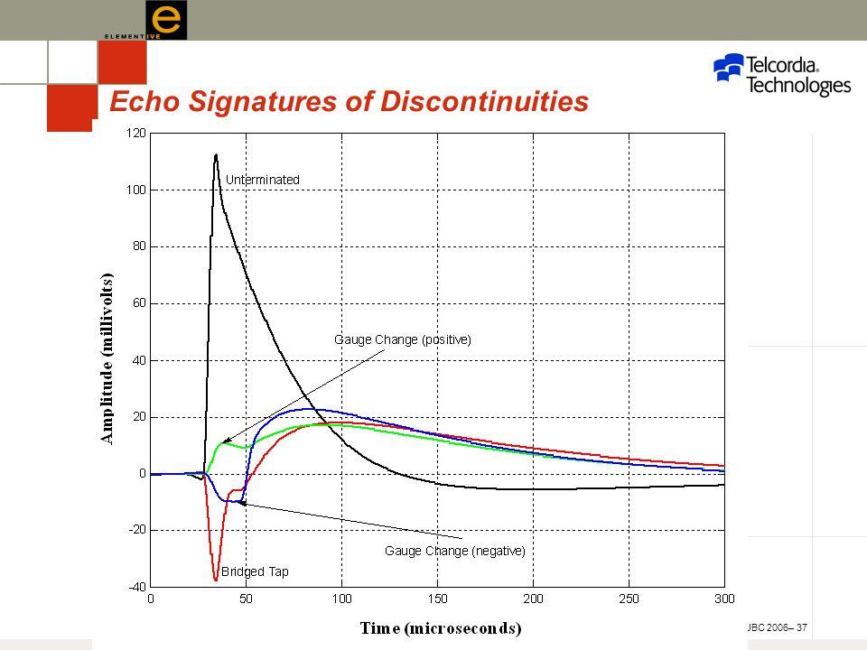 UBC 2006– 37 Echo Signatures of Discontinuities