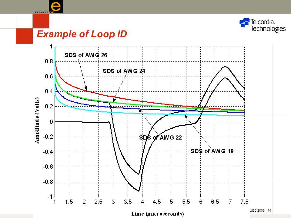 UBC 2006– 44 Example of Loop ID