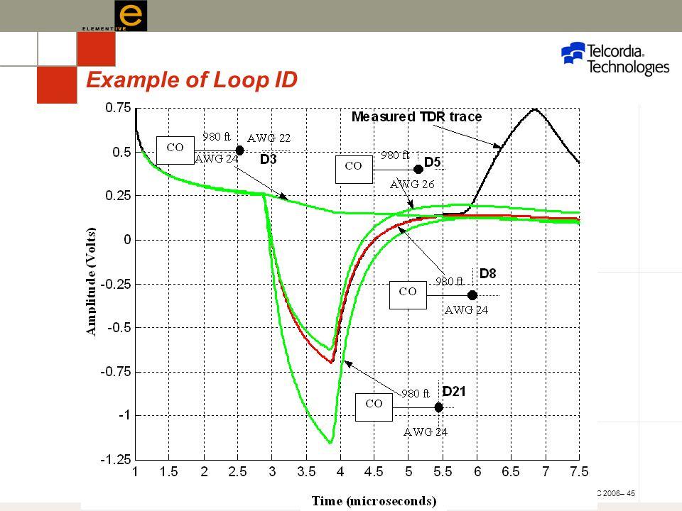 UBC 2006– 45 Example of Loop ID