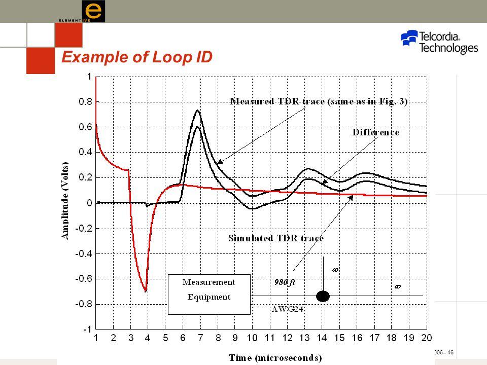 UBC 2006– 46 Example of Loop ID