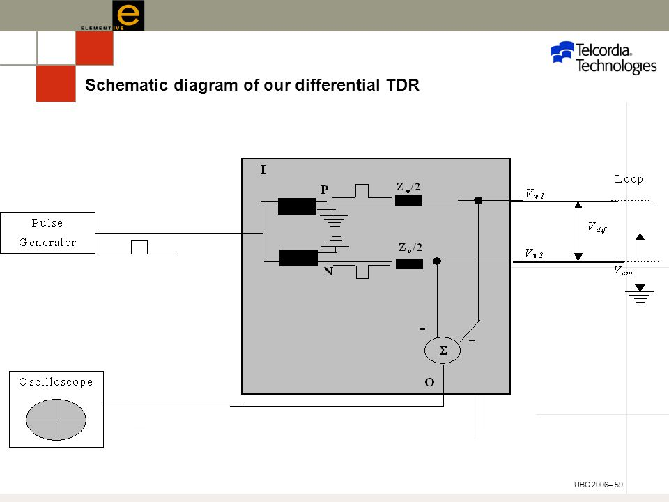 UBC 2006– 59 Schematic diagram of our differential TDR
