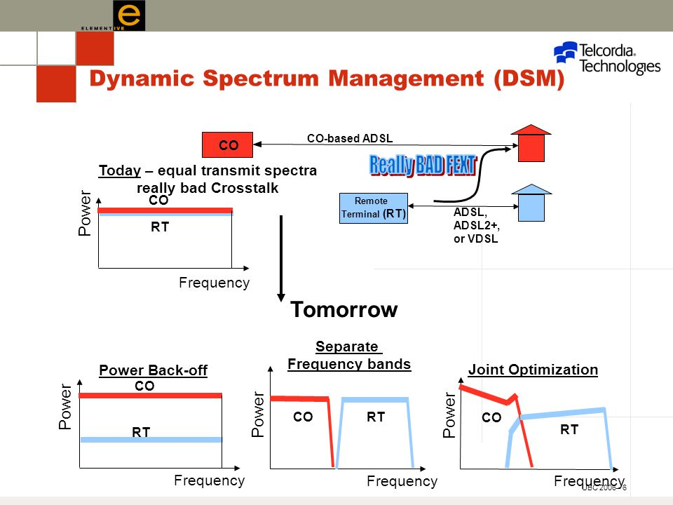 UBC 2006– 6 Dynamic Spectrum Management (DSM) CO CO-based ADSL ADSL, ADSL2+, or VDSL Remote Terminal (RT) CORT Power Frequency CO RT Power Frequency Power Frequency CO RT Frequency Power CO RT Today – equal transmit spectra really bad Crosstalk Separate Frequency bands Power Back-off Joint Optimization Tomorrow
