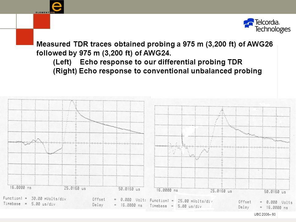 UBC 2006– 60 Measured TDR traces obtained probing a 975 m (3,200 ft) of AWG26 followed by 975 m (3,200 ft) of AWG24.