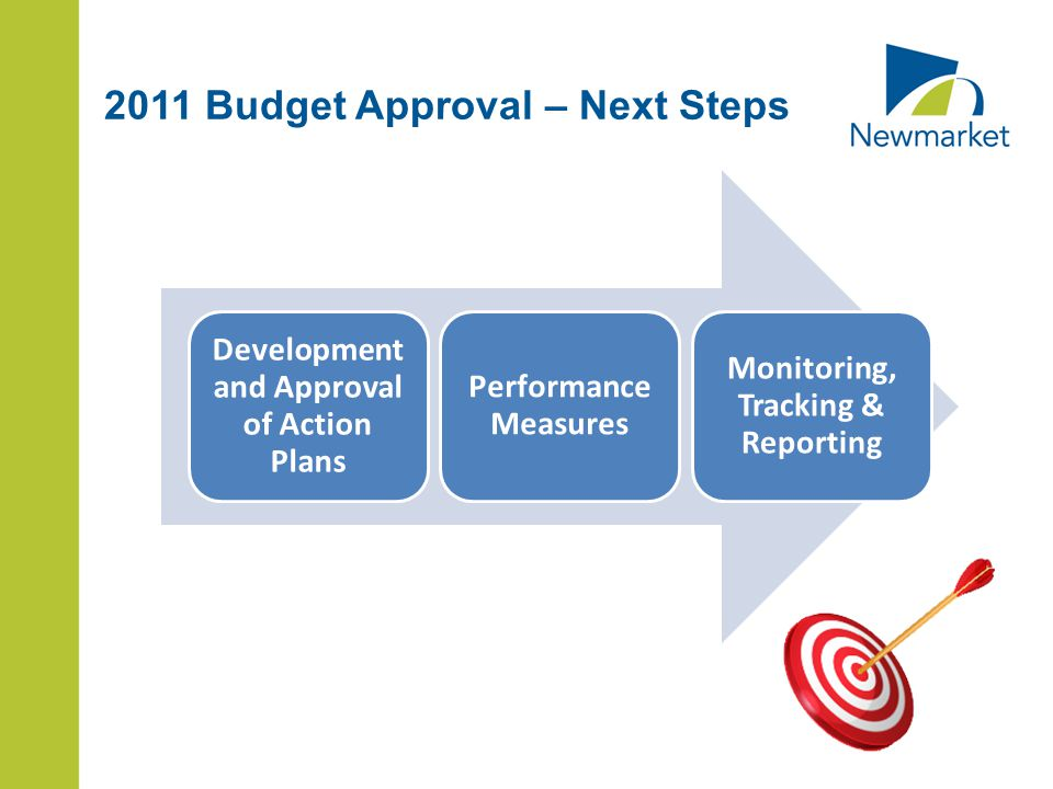 2011 Budget Approval – Next Steps Internal & External Assessment Development and Approval of Action Plans Performance Measures Monitoring, Tracking & Reporting