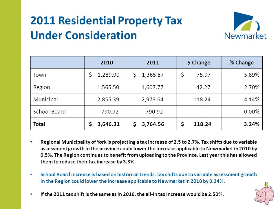 2011 Residential Property Tax Under Consideration Regional Municipality of York is projecting a tax increase of 2.5 to 2.7%.