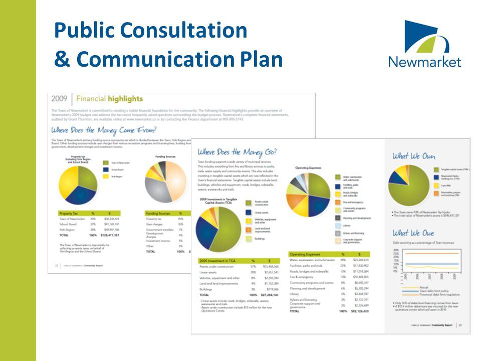 Public Consultation & Communication Plan