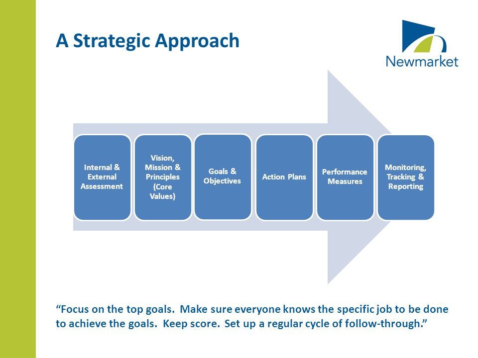A Strategic Approach Internal & External Assessment Vision, Mission & Principles (Core Values) Goals & Objectives Action Plans Performance Measures Monitoring, Tracking & Reporting Focus on the top goals.