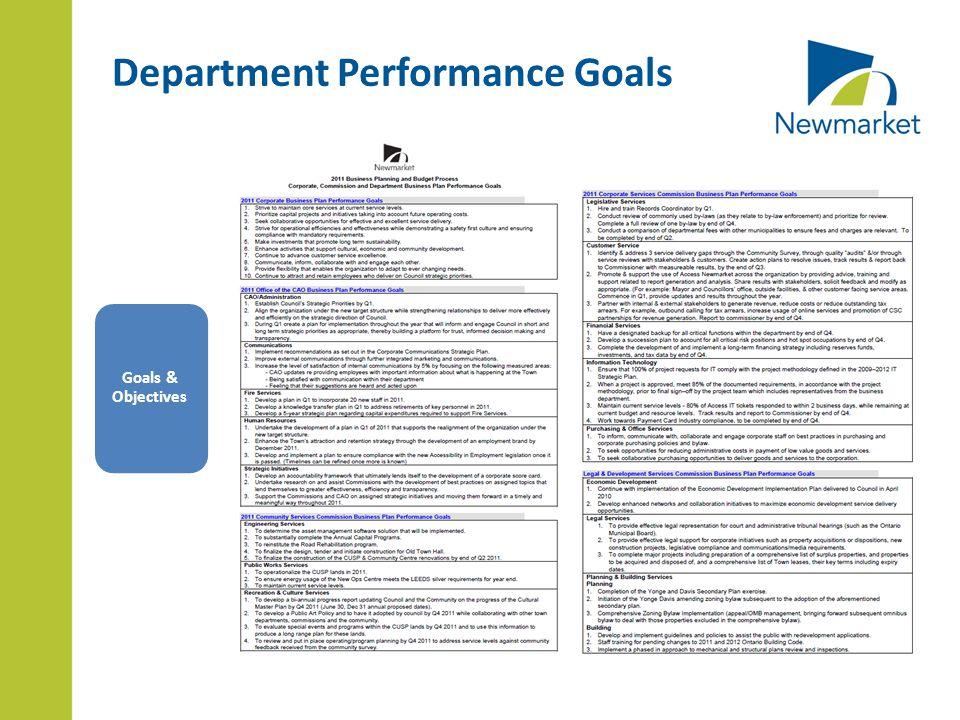 Goals & Objectives Department Performance Goals