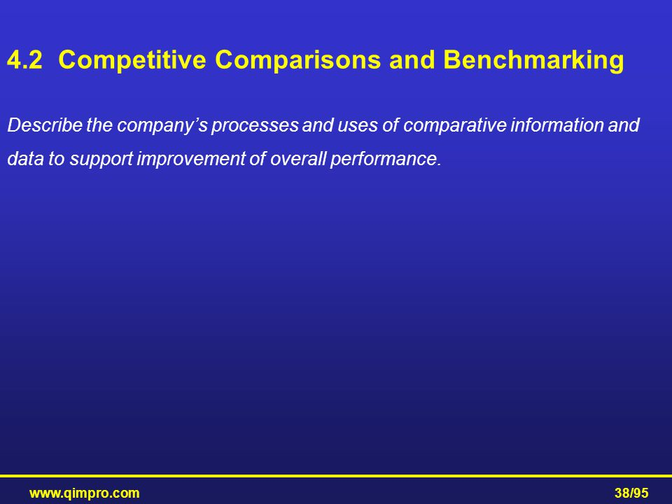 www.qimpro.com38/95 Describe the company's processes and uses of comparative information and data to support improvement of overall performance. 4.2 C