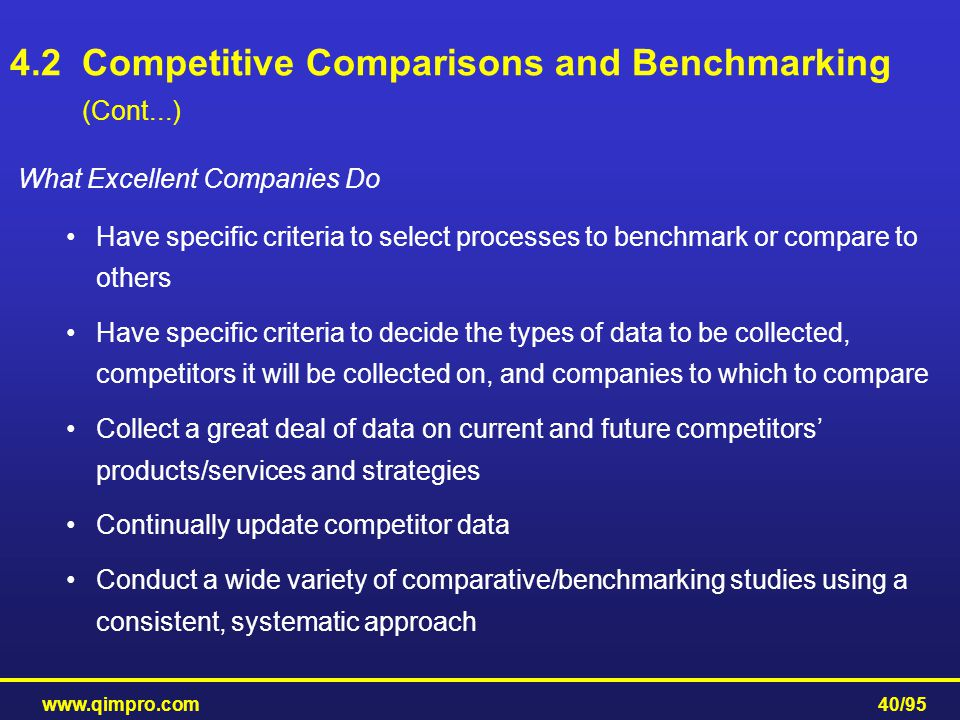 www.qimpro.com40/95 What Excellent Companies Do Have specific criteria to select processes to benchmark or compare to others Have specific criteria to